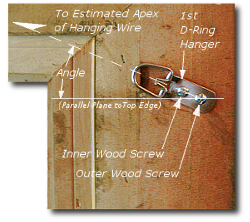 Framing a Painting - Step 5 - Attach First D-Ring Hanger