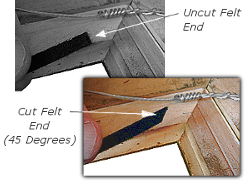 Framing a Painting - Step 3 - Cut 45 Degree Chamfer to Felt Strip Ends