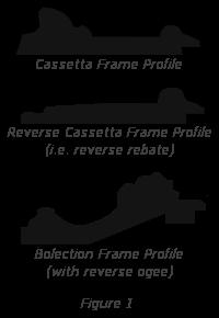 Baroque Spanish Frame History - Figure 1