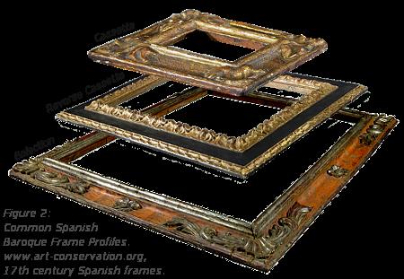 Baroque Spanish Frame History - Figure 2