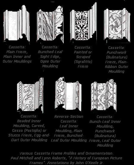 Renaissance Frame History - Cassetta Frame Profiles