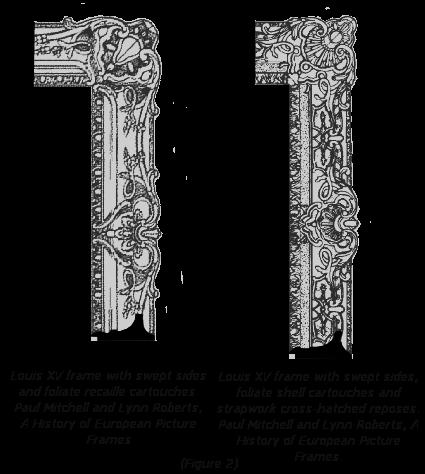 Rococo Louis XV Frame History - Figure 2
