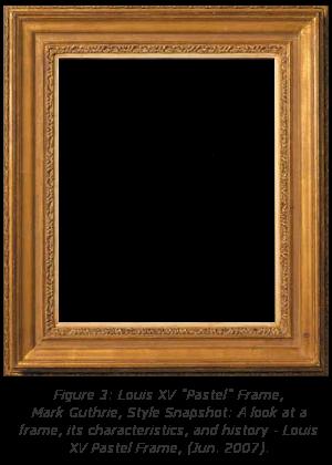 Rococo Louis XV Frame History - Figure 3