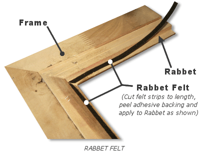 Painting Frames Plus Mounting Supplies - Rabbet Felt