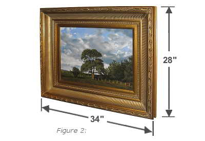 Painting Frames Plus Selecting Correct Frame Size - Figure 2